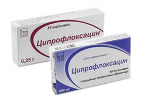 ципрофлоксацин в ампулах инструкция по применению