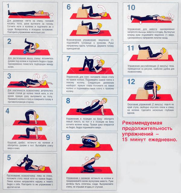 Каковы симптомы шейного остеохондроза