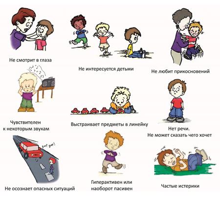 Ранние признаки аутизма у ребенка