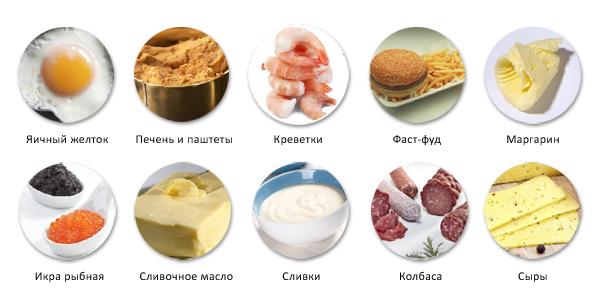 ТОП 10 продуктов, повышающих холестерин