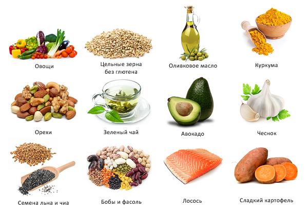 ТОП-12 продуктов, снижающих уровень холестерина