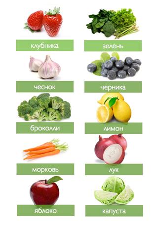 Самые антитоксичные продукты (очищают организм от токсинов)