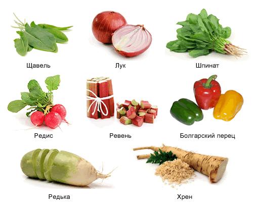 Запрещенные при панкреатите овощи