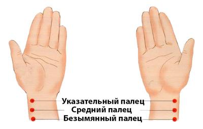 Правильное положение пальцев при измерении пульса