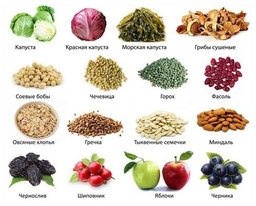Продукты с железом при анемии