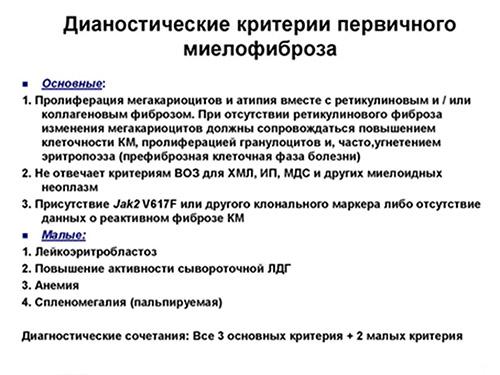 Миелофиброз