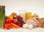 Основные принципы рационального питания