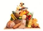 Рацион питания человека, пищевая пирамида питания