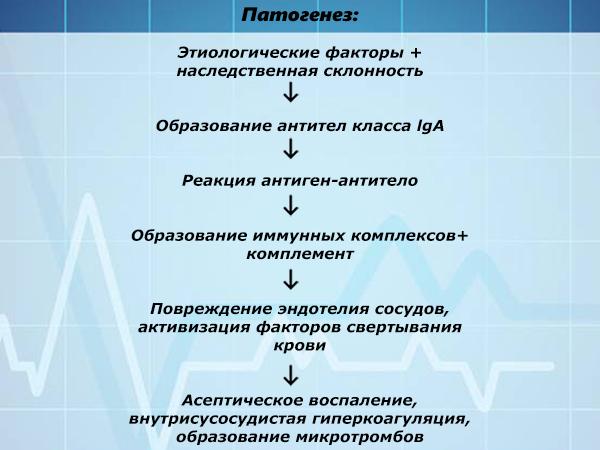 Геморрагический васкулит