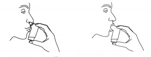 Ингаляция препаратом Аэрус через нос и рот